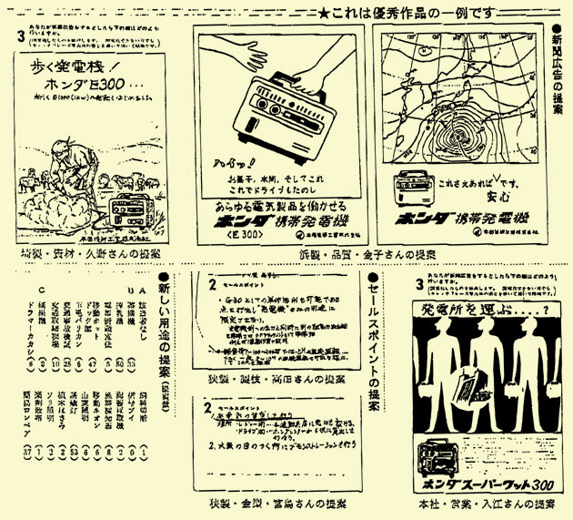 Honda Global | The E300 Portable Generator / 1965