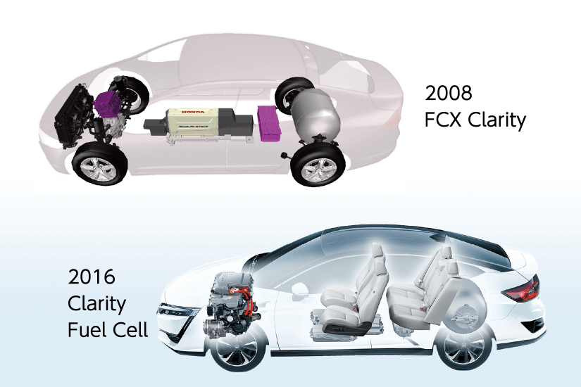 FCX Clarity / Clarity Fuel Cell