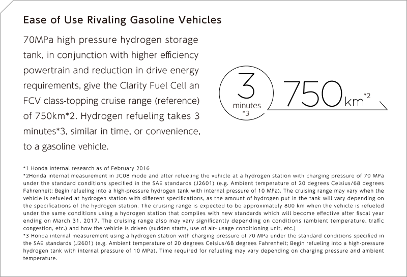 Ease of Use Rivaling Gasoline Vehicles