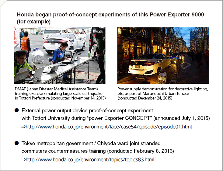 Honda began proof-of-concept experiments of this Power Exporter 9000 (for example)