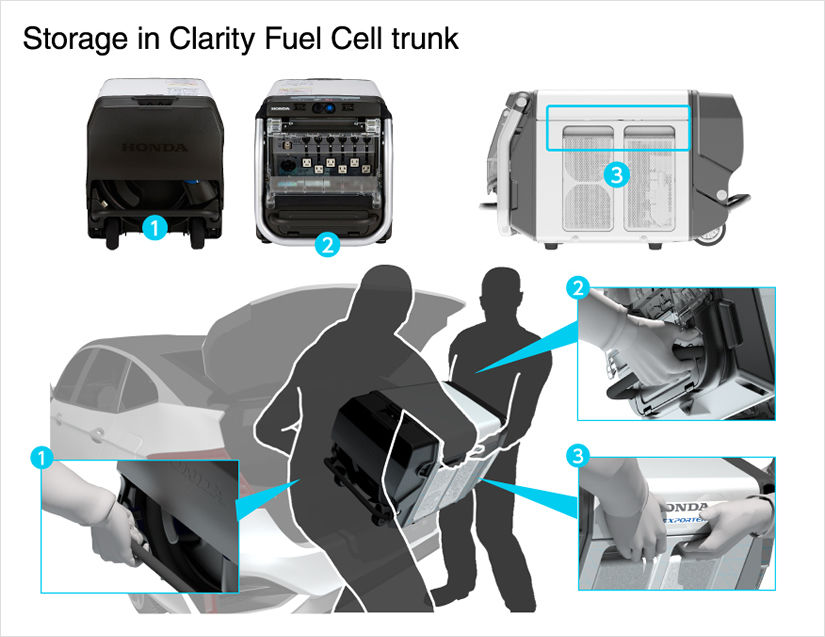 Storage in Clarity Fuel Cell trunk
