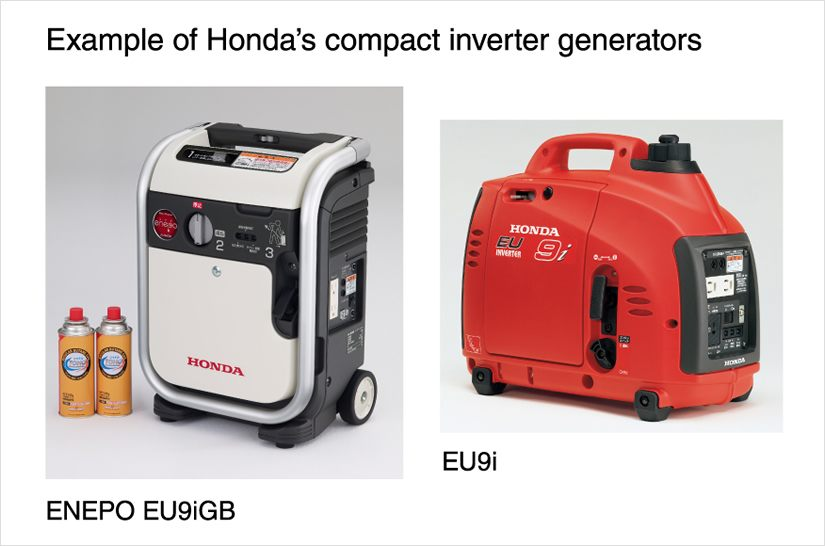 Example of Honda's compact inverter generators