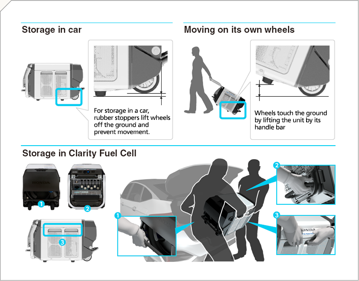 Storage in car / Moving on its own wheels / Storage in Clarity Fuel Cell