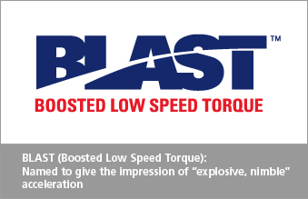 BLAST (Boosted Low Speed Torque) Named to give the impression of explosive, nimble acceleration