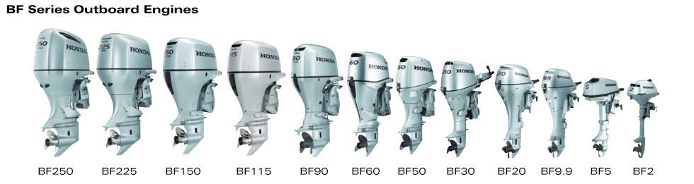 Honda Global Outboard Engines